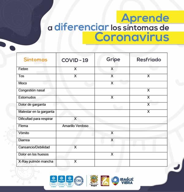 Recomendaciones especiales para prevenir el Coronavirus 24